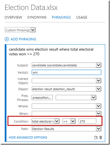 Optimizing Power Bi Q A With Synonyms Phrasing Using Cloud Modeling