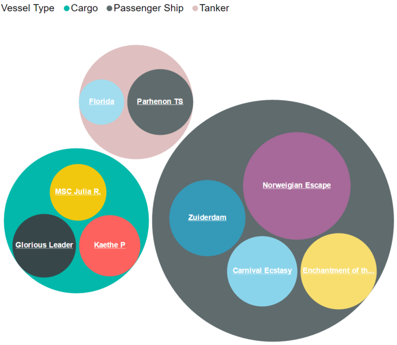 Power BI Custom Visuals Class (Module 86 – Bubble Chart by Akvelon